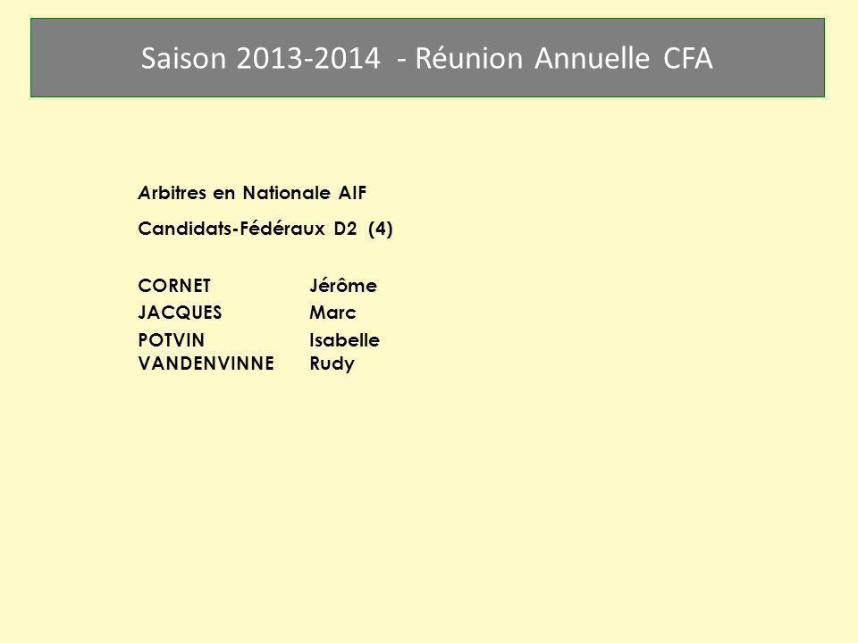Saison 2013-2014 - Réunion Annuelle CFA A rbitres en Nationale AIF Candidats-Fédéraux D1 (2) HENDRIX Jean-Yves (Luxembourg) JADINKevin(Liège)