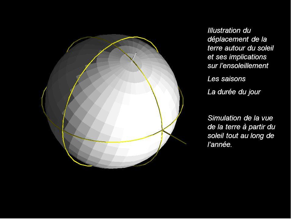 Illustration du déplacement de la terre autour du soleil et ses implications sur lensoleillement Les saisons La durée du jour Simulation de la vue de