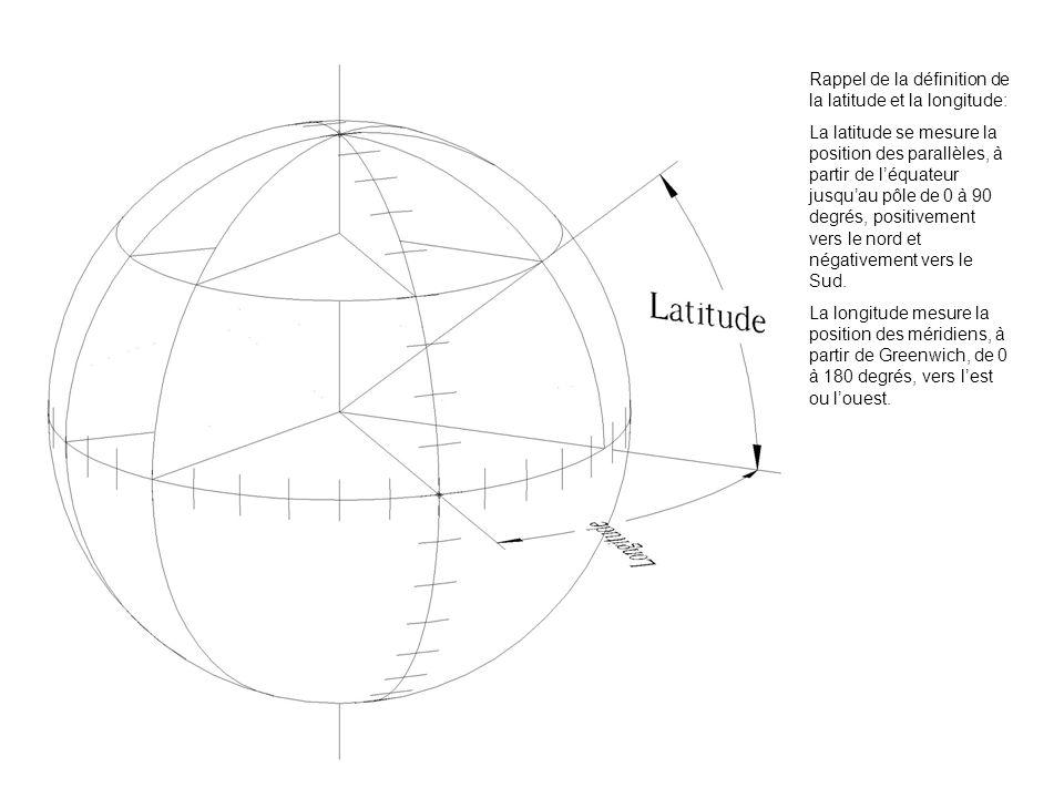 Rappel de la définition de la latitude et la longitude: La latitude se mesure la position des parallèles, à partir de léquateur jusquau pôle de 0 à 90