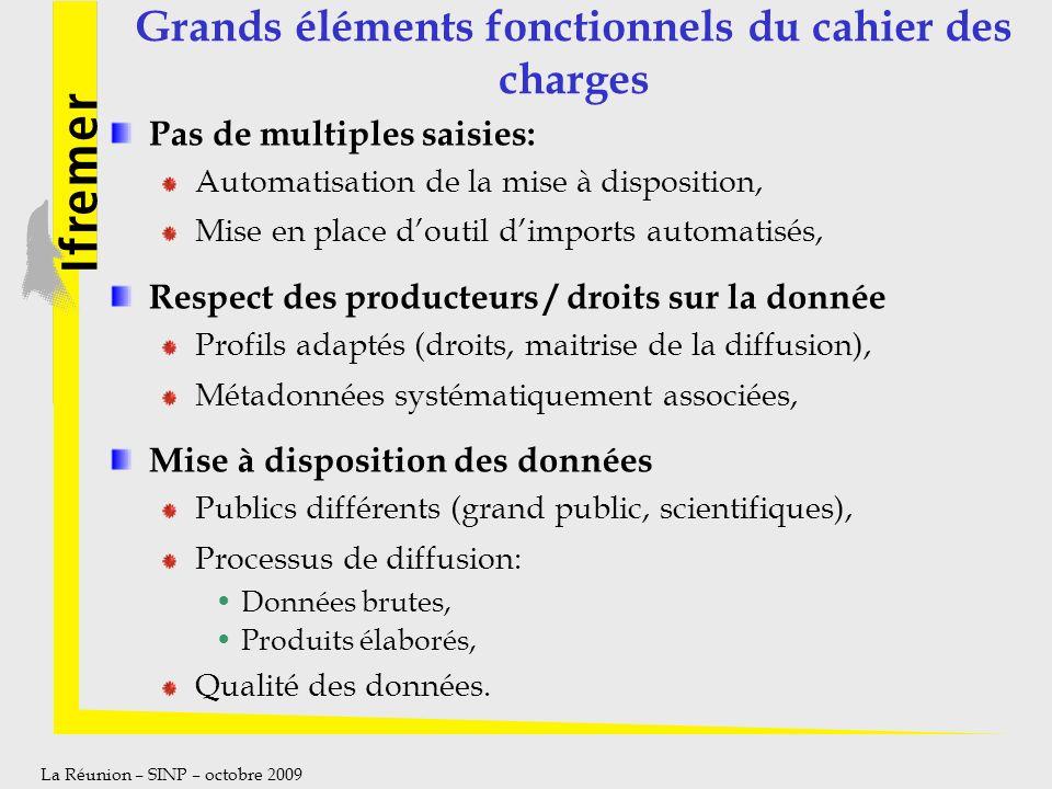 La Réunion – SINP – octobre 2009 Grands éléments fonctionnels du cahier des charges Pas de multiples saisies: Automatisation de la mise à disposition,