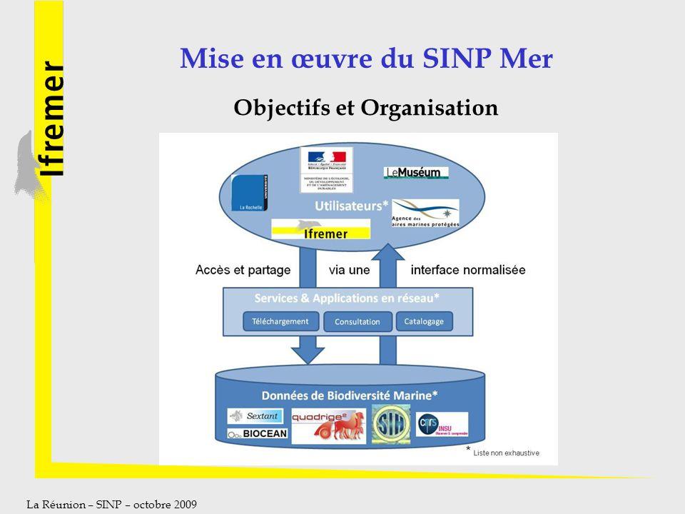 La Réunion – SINP – octobre 2009 Mise en œuvre du SINP Mer Objectifs et Organisation