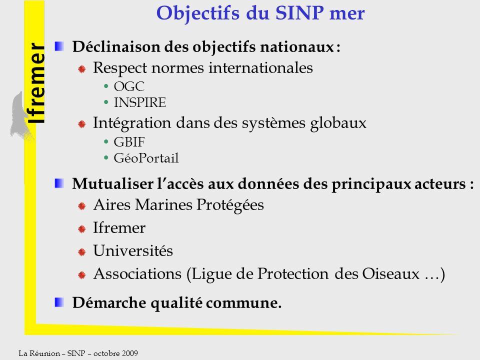 La Réunion – SINP – octobre 2009 Objectifs du SINP mer Déclinaison des objectifs nationaux : Respect normes internationales OGC INSPIRE Intégration da