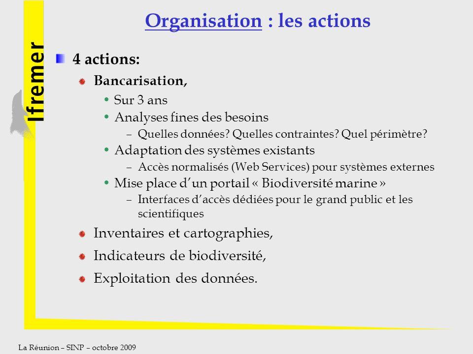 La Réunion – SINP – octobre 2009 Organisation : les actions 4 actions: Bancarisation, Sur 3 ans Analyses fines des besoins –Quelles données? Quelles c