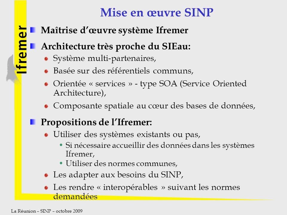 La Réunion – SINP – octobre 2009 Mise en œuvre SINP Maîtrise dœuvre système Ifremer Architecture très proche du SIEau: Système multi-partenaires, Basé