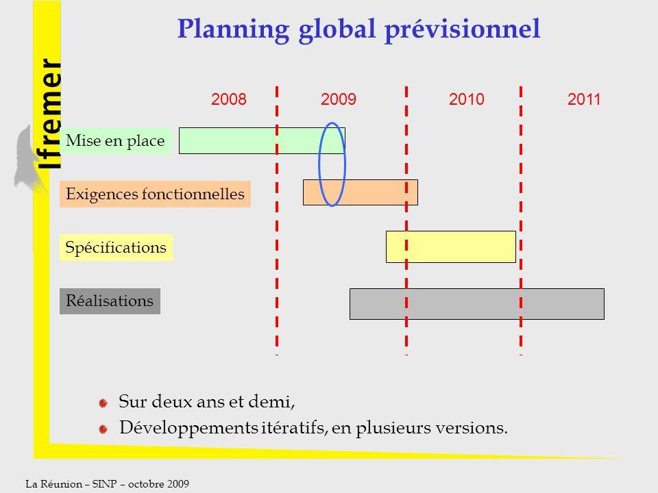 La Réunion – SINP – octobre 2009 Planning global prévisionnel Sur deux ans et demi, Développements itératifs, en plusieurs versions. 2008 2009 2010 20