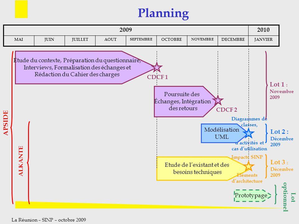 La Réunion – SINP – octobre 2009 Planning 20092010 MAIJUINJUILLETAOUT SEPTEMBRE OCTOBRE NOVEMBRE DECEMBREJANVIER Prototypage Lot optionnel Diagrammes