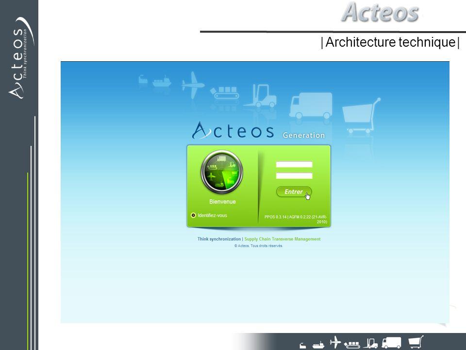 AG Intègre lensemble des dernières innovations technologiques (J2E, SOA, AJAX, CSS3, JQuery, Web services, Web 2…) Permet la mise en œuvre de tous les concepts Acteos (modularité totale, échanges temps réels entre les modules, Supply Chain orientée service…) Socle technologique ouvert et libre (Multi-serveurs Java et Multi-bases de données) Intégre de nombreux standards déchanges, Montée en charge à très grande échelle (Scalability, Virtua-ready), Intégration et déploiement simplifiés, temps dinstallation réduits Adaptable à tout type darchitecture (centralisée, décentralisée, cluster…) | Un nouveau socle Technologique | Acteos Generation Mis au point depuis 4 ans Acteos Generation équipe les nouvelles versions et installations de nos produits depuis début 2010.