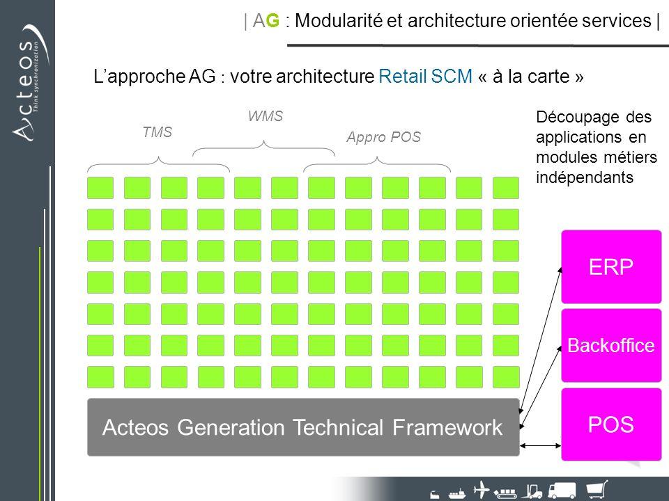 Lapproche AG : votre architecture Retail SCM « à la carte » Acteos Generation Technical Framework | AG : Modularité et architecture orientée services | TMS WMS Appro POS Certains modules sont communs quels que soient les processus du client : les modules fondamentaux Modules spécialisés