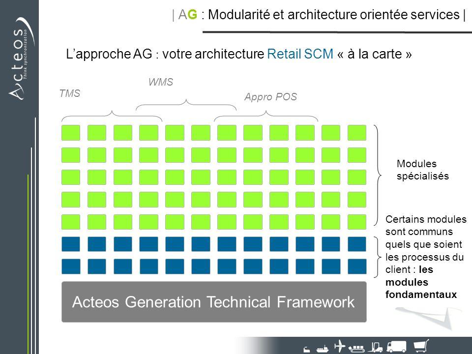 Lapproche AG : votre architecture Retail SCM « à la carte » Acteos Generation Technical Framework   AG : Modularité et architecture orientée services