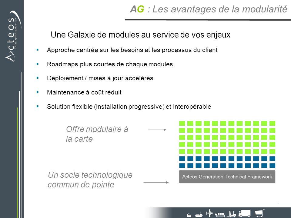 Une Galaxie de modules au service de vos enjeux Approche centrée sur les besoins et les processus du client Roadmaps plus courtes de chaque modules Dé