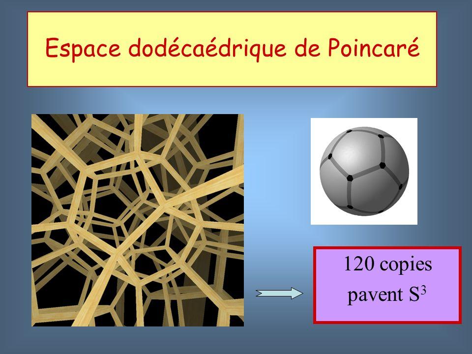 120 copies pavent S 3 Espace dodécaédrique de Poincaré