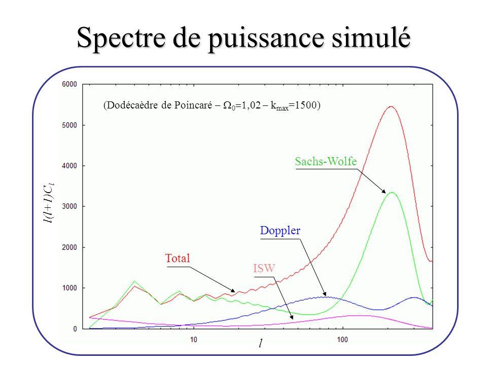 Spectre de puissance simulé l (Dodécaèdre de Poincaré – – k max =1500) Total Sachs-Wolfe Doppler ISW l(l+1)C l