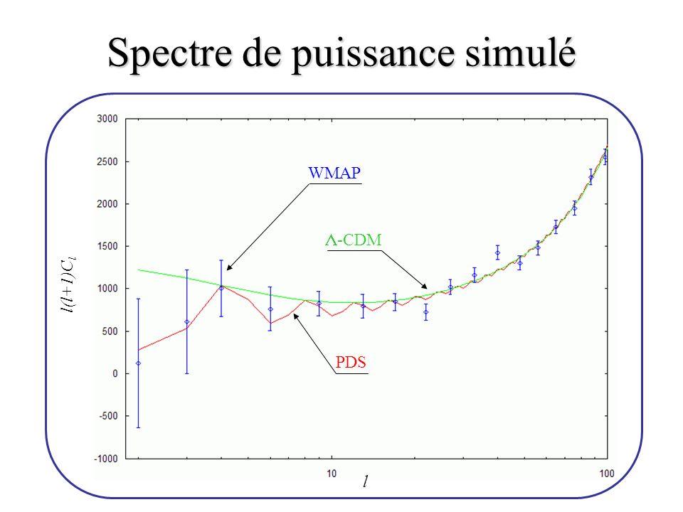 Spectre de puissance simulé l l(l+1)C l -CDM PDS WMAP