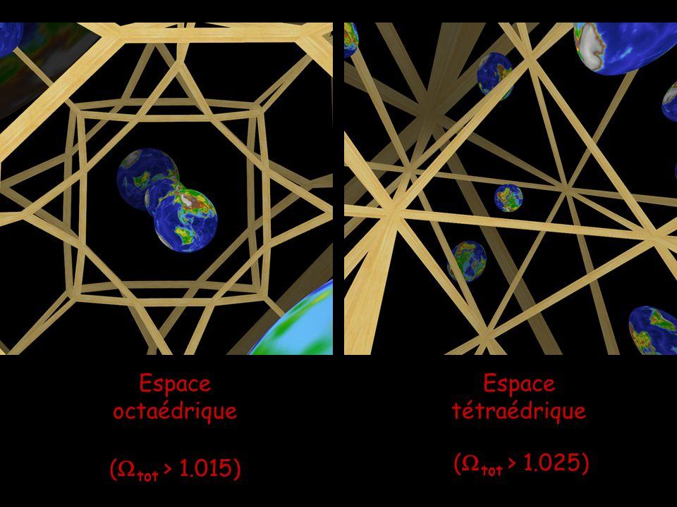 Espace octaédrique ( tot > 1.015) Espace tétraédrique ( tot > 1.025)