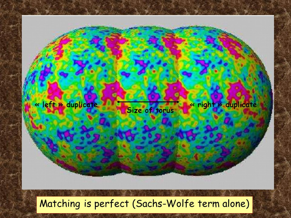 Matching is perfect (Sachs-Wolfe term alone) Size of torus « left » duplicate« right » duplicate