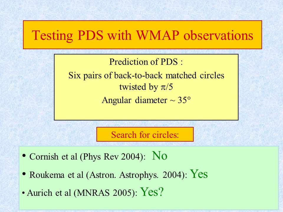 Prediction of PDS : Six pairs of back-to-back matched circles twisted by /5 Angular diameter ~ 35° Testing PDS with WMAP observations Cornish et al (P