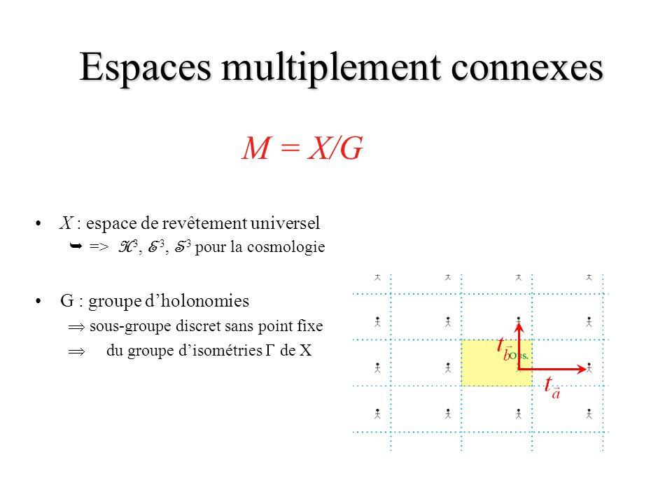 Espaces multiplement connexes X : espace de revêtement universel => H 3, E 3, S 3 pour la cosmologie G : groupe dholonomies sous-groupe discret sans p