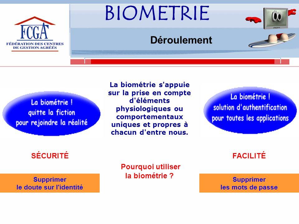 Déroulement La biométrie s'appuie sur la prise en compte d'éléments physiologiques ou comportementaux uniques et propres à chacun d'entre nous. SÉCURI