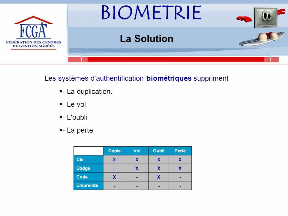 BIOMETRIE La Solution Les systèmes d'authentification biométriques suppriment - La duplication. - Le vol - L'oubli - La perte CopieVolOubliPerte Clé X