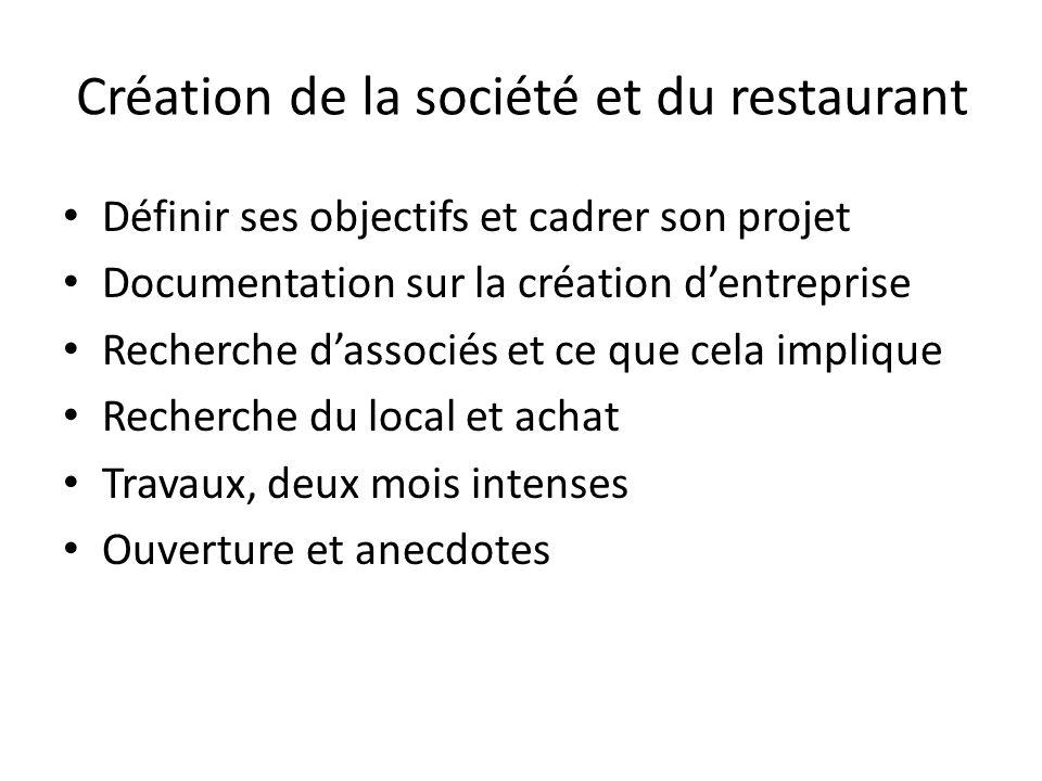 Création de la société et du restaurant Définir ses objectifs et cadrer son projet Documentation sur la création dentreprise Recherche dassociés et ce