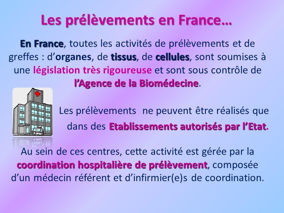 Les prélèvements en France… En France tissuscellules lAgence de la Biomédecine En France, toutes les activités de prélèvements et de greffes : dorganes, de tissus, de cellules, sont soumises à une législation très rigoureuse et sont sous contrôle de lAgence de la Biomédecine.