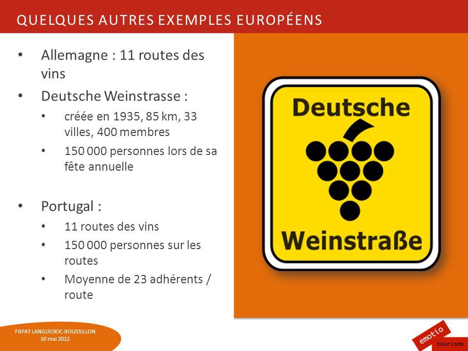 FRPAT LANGUEDOC-ROUSSILLON 10 mai 2012 QUELQUES AUTRES EXEMPLES EUROPÉENS Allemagne : 11 routes des vins Deutsche Weinstrasse : créée en 1935, 85 km,