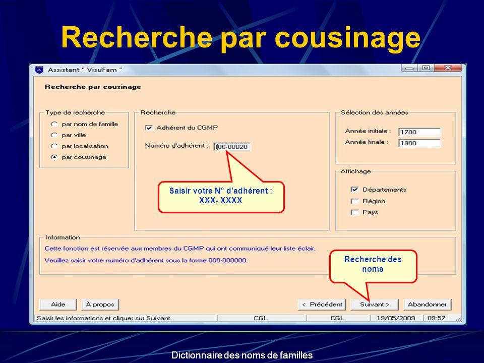 Dictionnaire des noms de familles Recherche par cousinage Saisir votre N° dadhérent : XXX- XXXX Recherche des noms