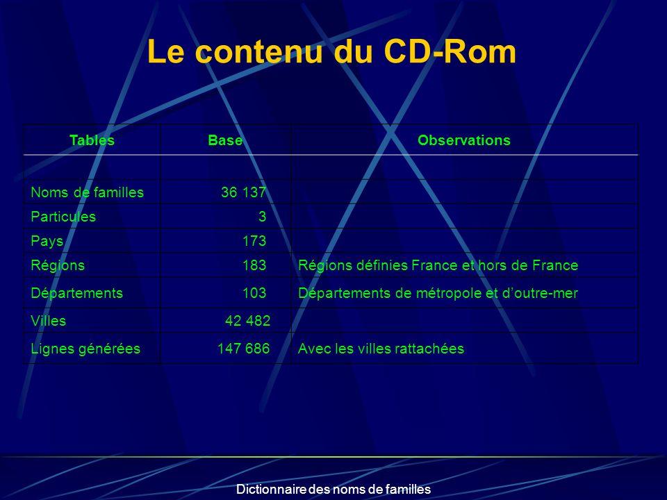 Dictionnaire des noms de familles Le contenu du CD-Rom TablesBaseObservations Noms de familles 36 137 Particules 3 Pays 173 Régions 183Régions définie