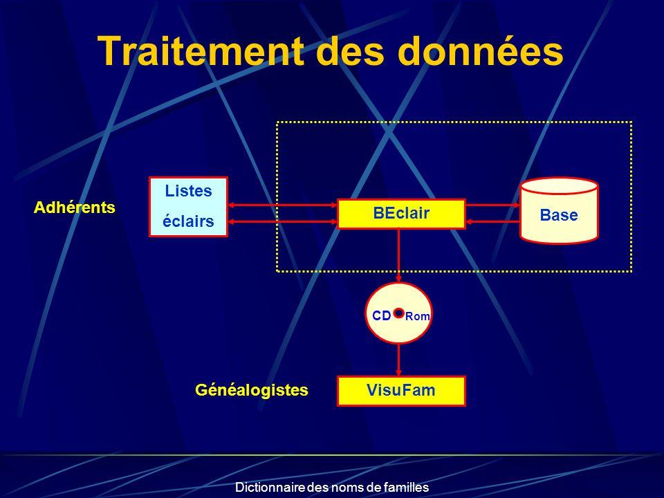 Dictionnaire des noms de familles Traitement des données Listes éclairs BEclair Base VisuFam CD Rom Adhérents Généalogistes