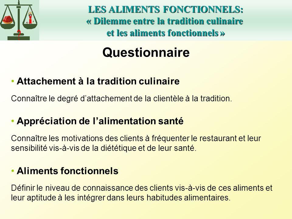 Attachement à la tradition culinaire Connaître le degré dattachement de la clientèle à la tradition. Appréciation de lalimentation santé Connaître les