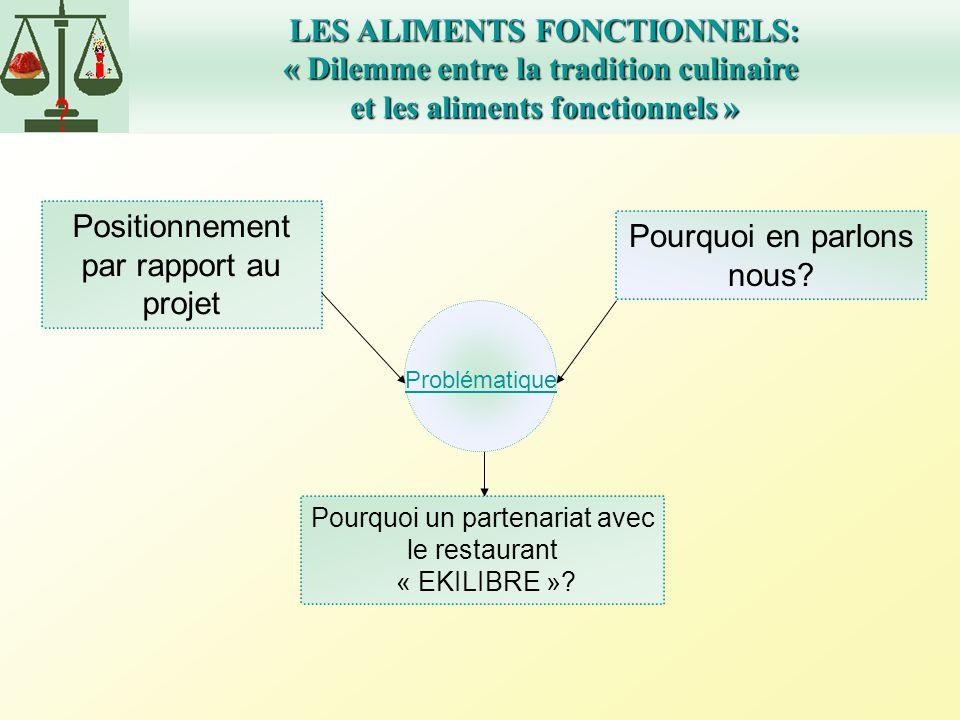 Positionnement par rapport au projet Pourquoi en parlons nous? Pourquoi un partenariat avec le restaurant « EKILIBRE »? LES ALIMENTS FONCTIONNELS: « D