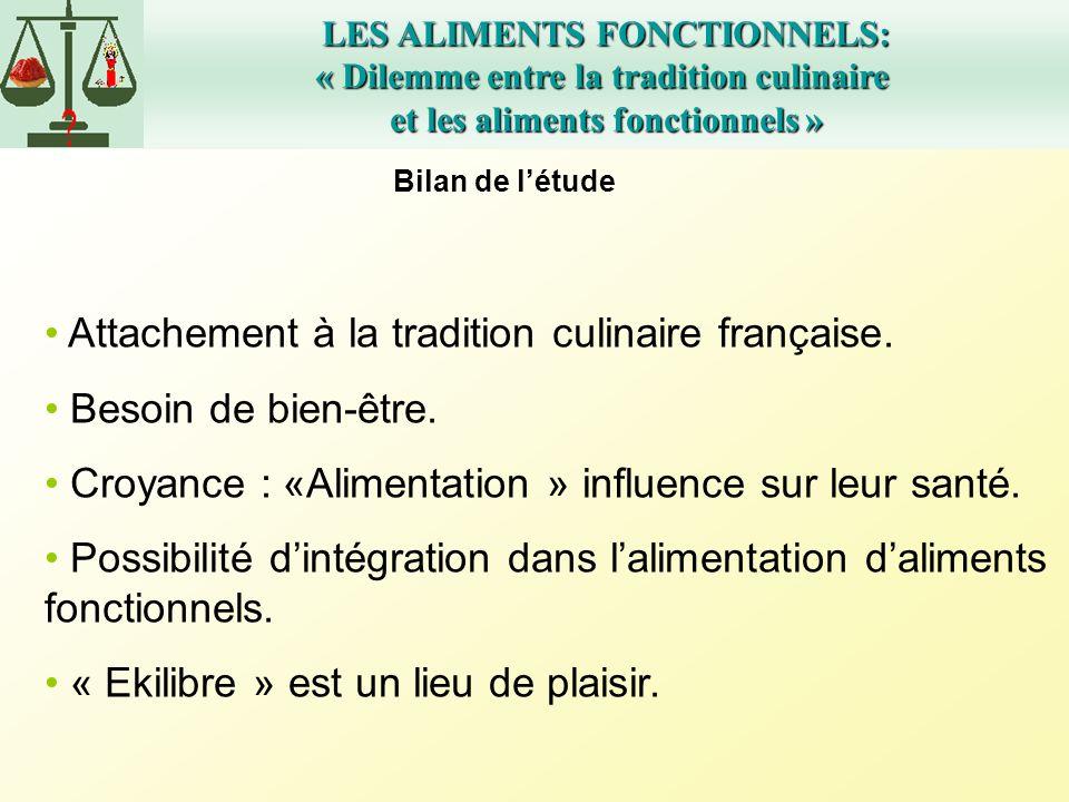 LES ALIMENTS FONCTIONNELS: « Dilemme entre la tradition culinaire et les aliments fonctionnels » Bilan de létude Attachement à la tradition culinaire