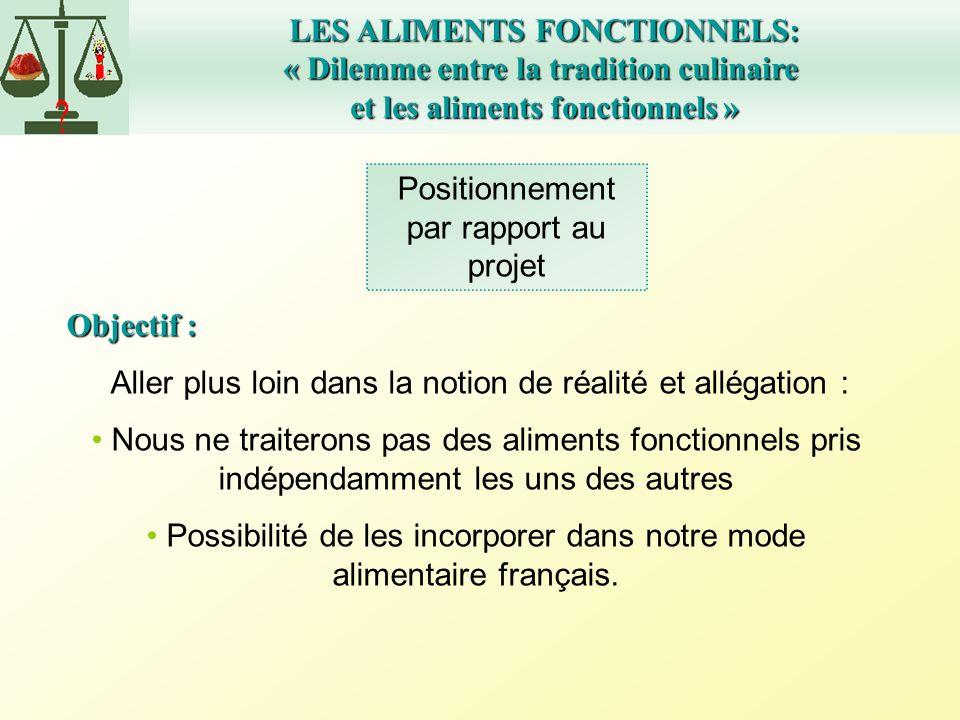 Positionnement par rapport au projet LES ALIMENTS FONCTIONNELS: « Dilemme entre la tradition culinaire et les aliments fonctionnels » Objectif : Aller