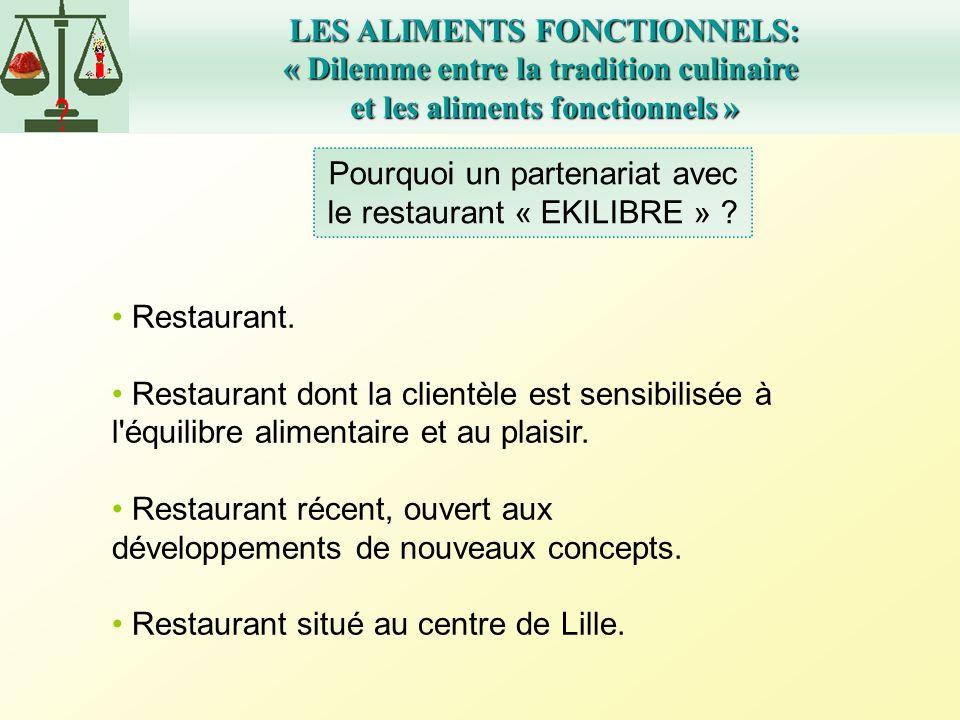 LES ALIMENTS FONCTIONNELS: « Dilemme entre la tradition culinaire et les aliments fonctionnels » Restaurant. Restaurant dont la clientèle est sensibil