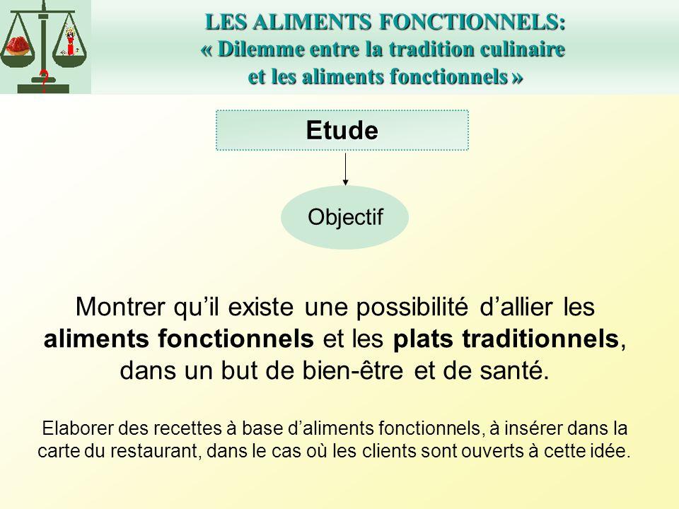 Etude LES ALIMENTS FONCTIONNELS: « Dilemme entre la tradition culinaire et les aliments fonctionnels » Objectif Montrer quil existe une possibilité da