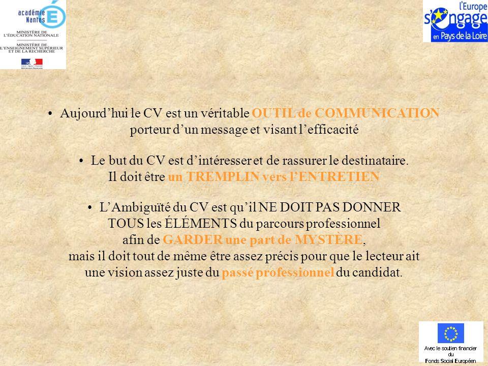 Le CV naura aucun impact sans une LETTRE de CANDIDATURE laccompagnant Le CV est la CARTE de VISITE du demandeur demploi lors de ses démarches auprès des entreprises