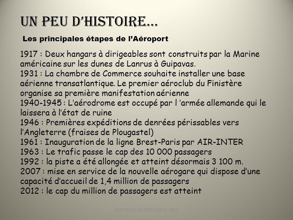 UN PEU DHISTOIRE… Les principales étapes de lAéroport 1917 : Deux hangars à dirigeables sont construits par la Marine américaine sur les dunes de Lanrus à Guipavas.