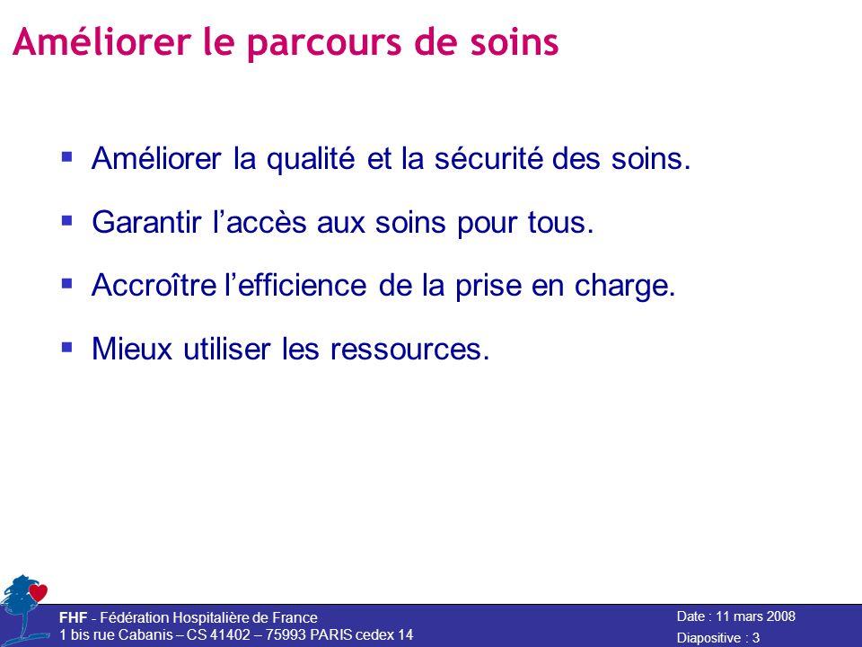 Date : 11 mars 2008 FHF - Fédération Hospitalière de France 1 bis rue Cabanis – CS 41402 – 75993 PARIS cedex 14 Diapositive : 4 Le cadre Lhôpital doit répondre à de multiples exigences : La réforme: tarification, gouvernance.