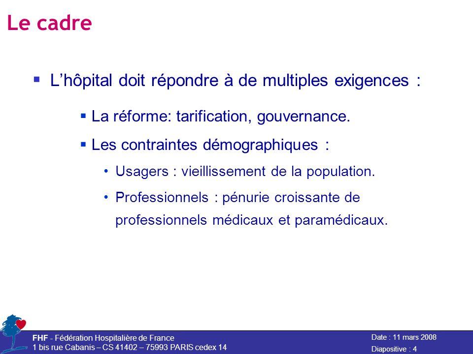 Date : 11 mars 2008 FHF - Fédération Hospitalière de France 1 bis rue Cabanis – CS 41402 – 75993 PARIS cedex 14 Diapositive : 5 Harmonisation du parcours patient En partenariat avec la médecine libérale.