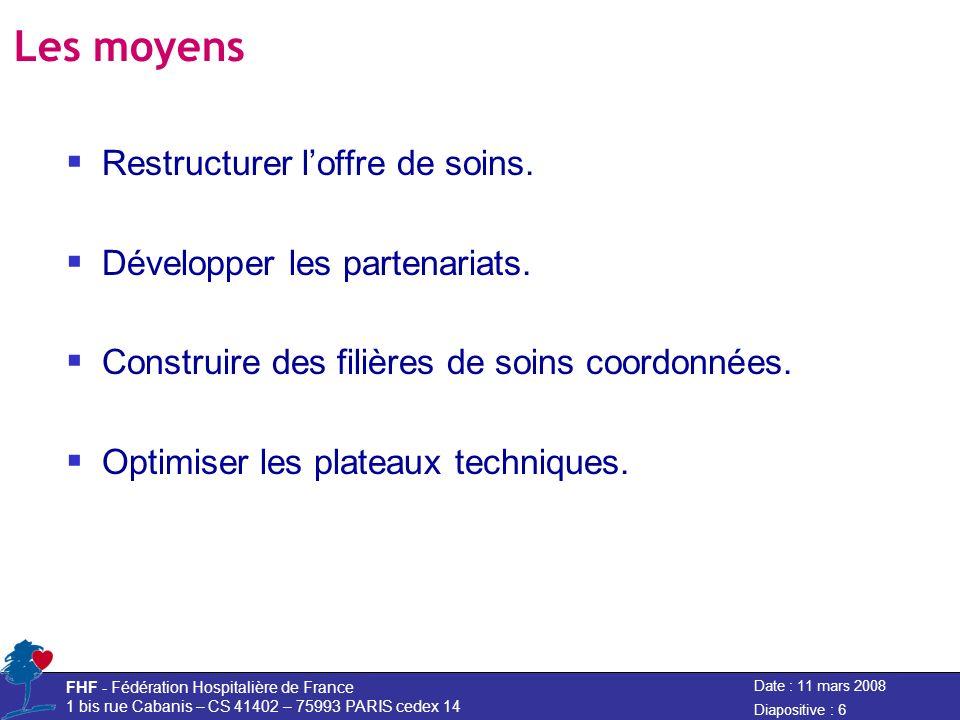 Date : 11 mars 2008 FHF - Fédération Hospitalière de France 1 bis rue Cabanis – CS 41402 – 75993 PARIS cedex 14 Diapositive : 6 Les moyens Restructurer loffre de soins.