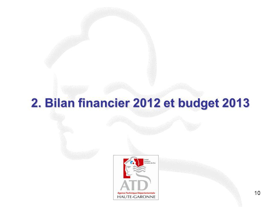10 2. Bilan financier 2012 et budget 2013