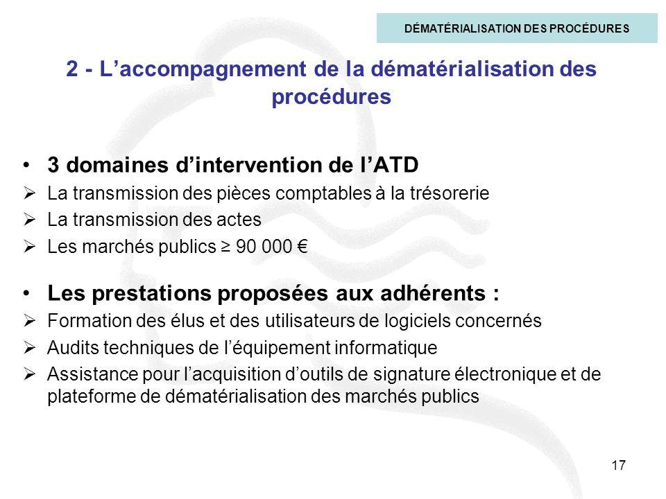 17 2 - Laccompagnement de la dématérialisation des procédures 3 domaines dintervention de lATD La transmission des pièces comptables à la trésorerie L