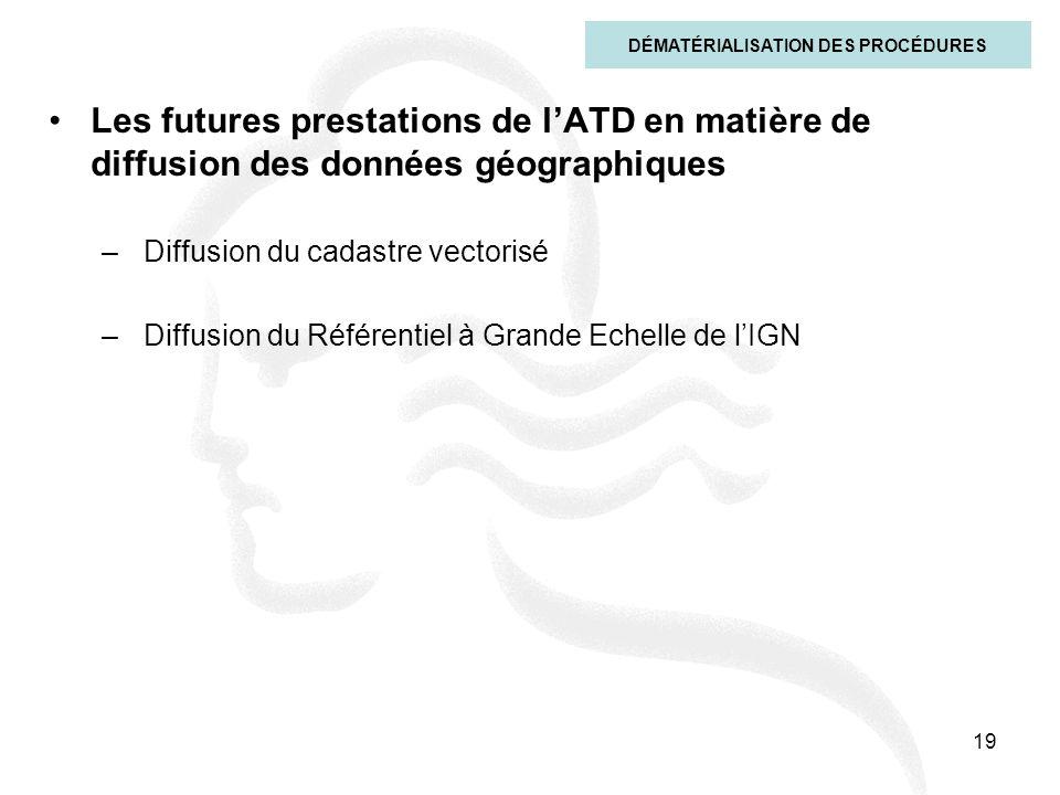 19 Les futures prestations de lATD en matière de diffusion des données géographiques –Diffusion du cadastre vectorisé –Diffusion du Référentiel à Gran