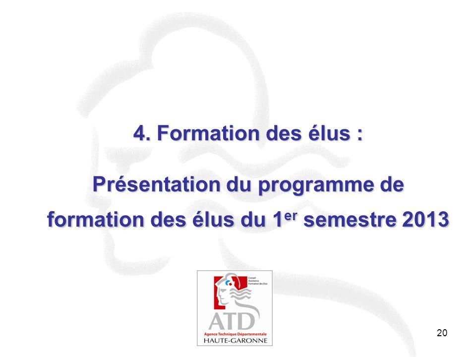20 4. Formation des élus : Présentation du programme de formation des élus du 1 er semestre 2013