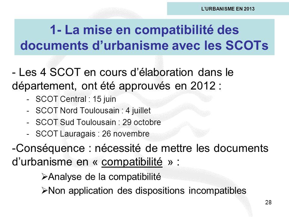 28 1- La mise en compatibilité des documents durbanisme avec les SCOTs - Les 4 SCOT en cours délaboration dans le département, ont été approuvés en 20