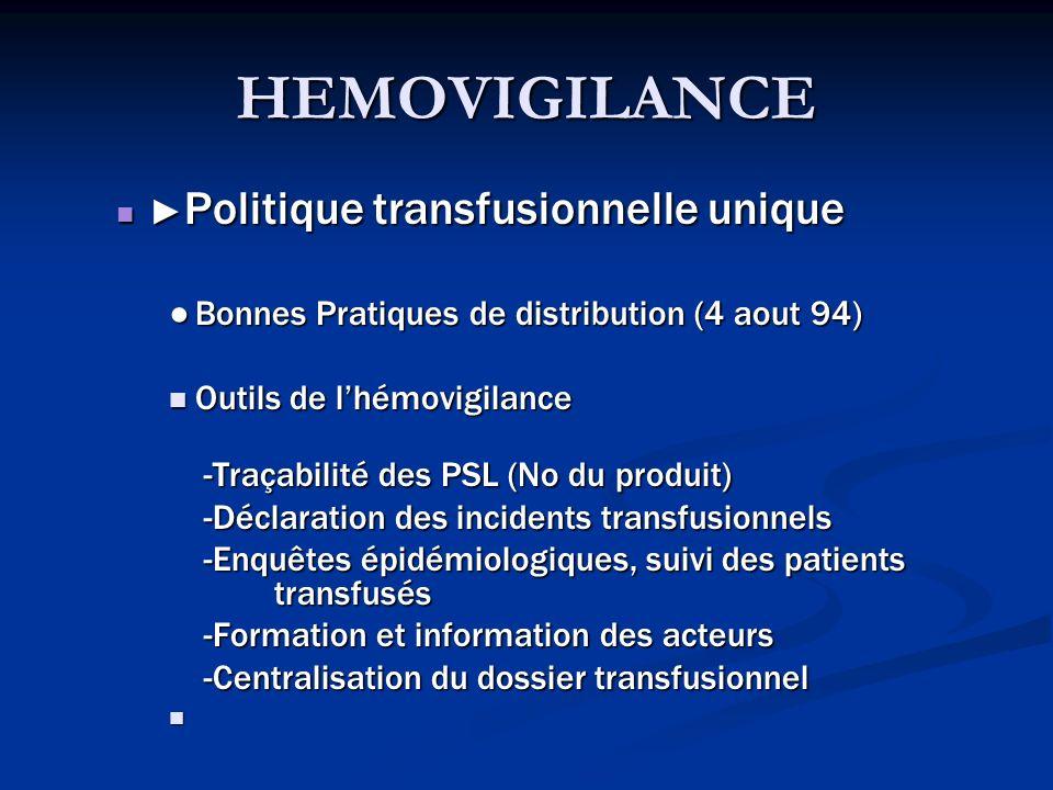 HEMOVIGILANCE Politique transfusionnelle unique Politique transfusionnelle unique Bonnes Pratiques de distribution (4 aout 94)Bonnes Pratiques de dist