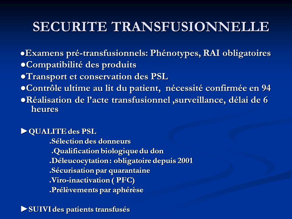 SECURITE TRANSFUSIONNELLE Examens pré-transfusionnels: Phénotypes, RAI obligatoires Examens pré-transfusionnels: Phénotypes, RAI obligatoires Compatib