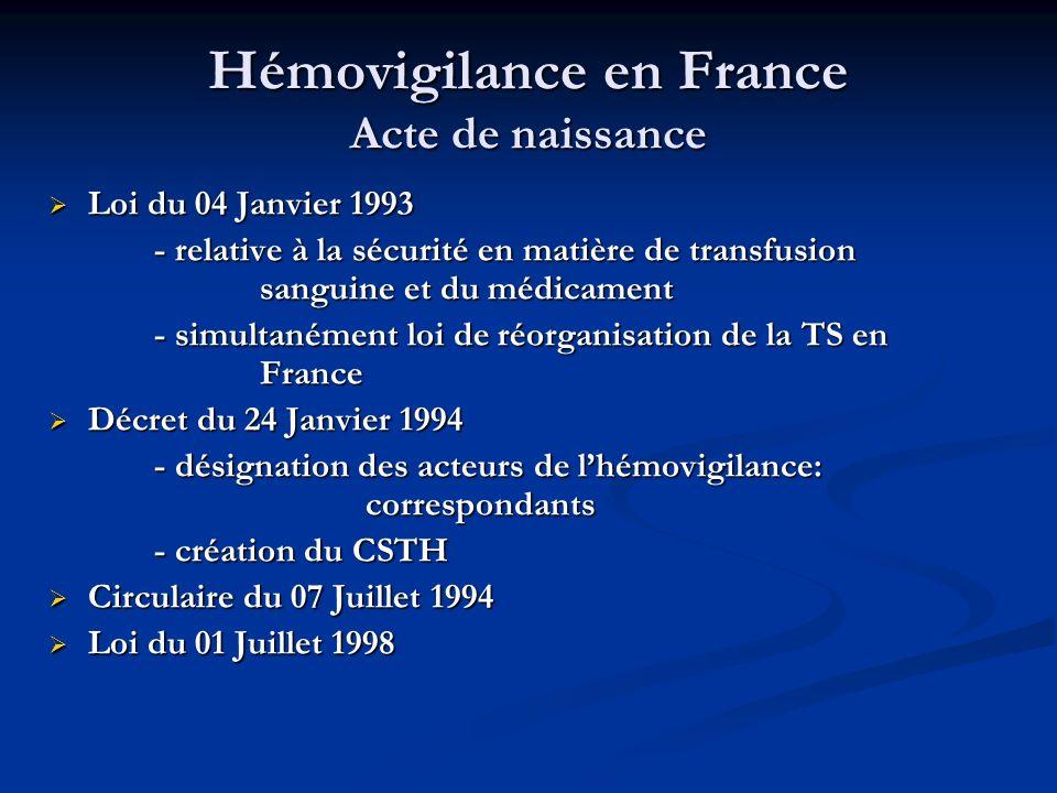 Hémovigilance en France Acte de naissance Loi du 04 Janvier 1993 Loi du 04 Janvier 1993 - relative à la sécurité en matière de transfusion sanguine et