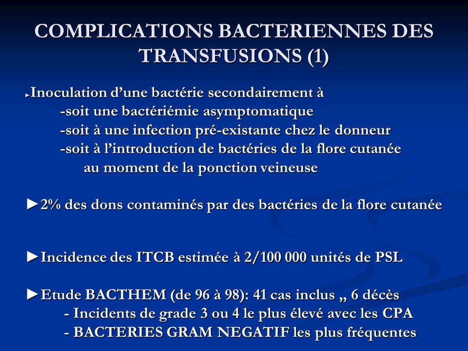 COMPLICATIONS BACTERIENNES DES TRANSFUSIONS (1) Inoculation dune bactérie secondairement à Inoculation dune bactérie secondairement à -soit une bactér