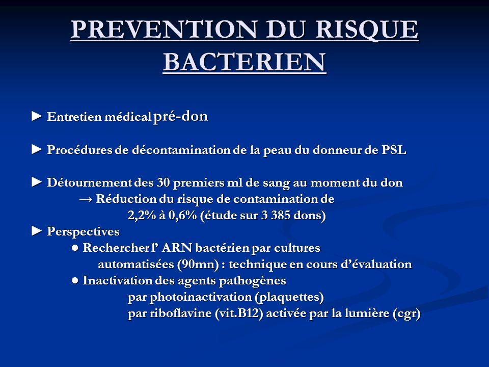 PREVENTION DU RISQUE BACTERIEN Entretien médical pré-don Entretien médical pré-don Procédures de décontamination de la peau du donneur de PSL Procédur